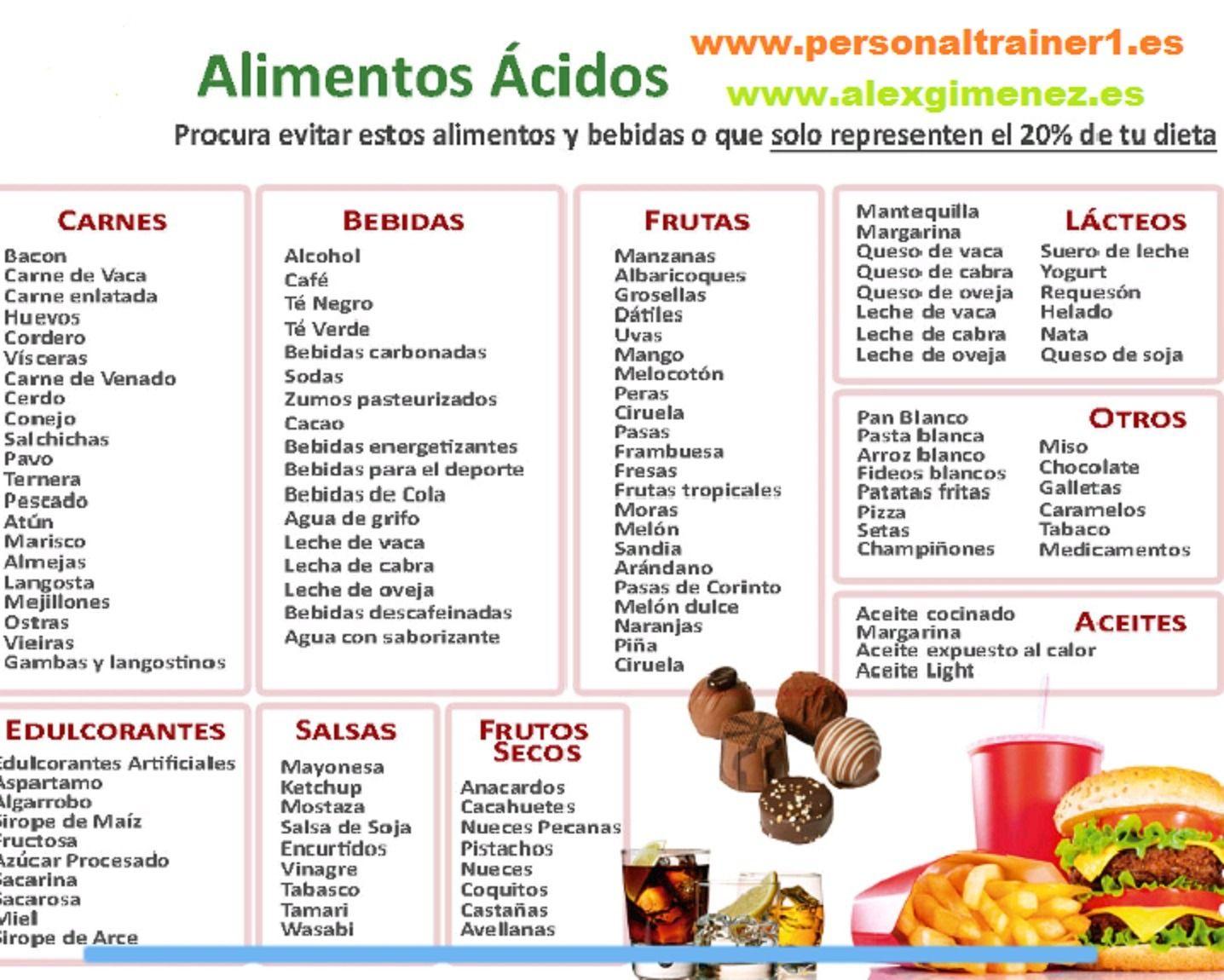 Como perder barriga seas hombre o mujer los 5 secretos ocultos - Alimentos para mejorar la artrosis ...
